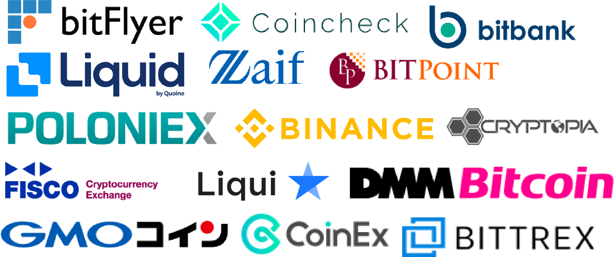 Img available exchanges